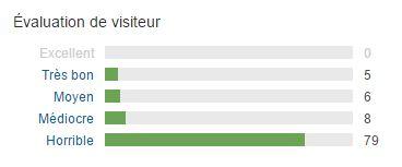 avis-crepe-bretonne-tripadvisor