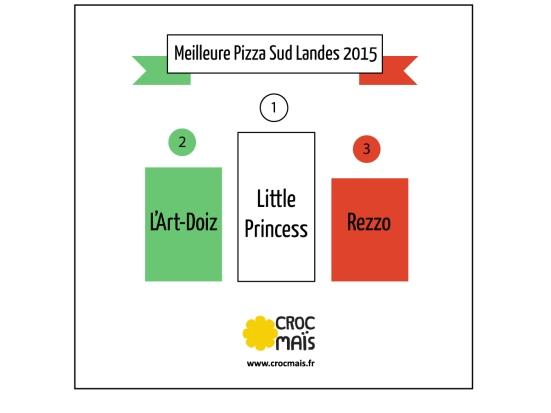 meilleure-pizza-sud-landes-2015-podium